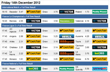 St Leger Betting - Find the Best Odds